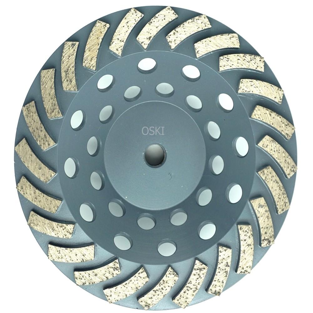 Swirl Cup Wheels